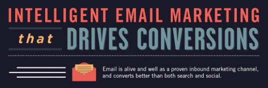 e-mail-konversion